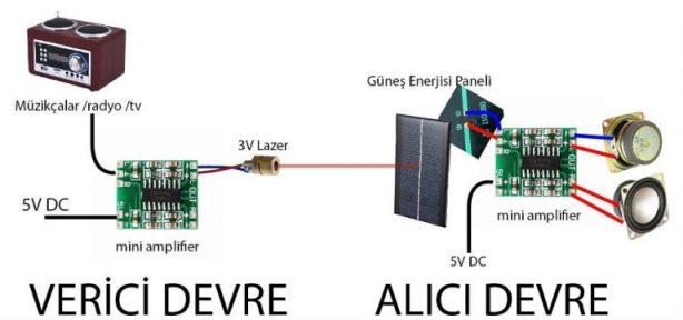 Kablosuz ses transferi devresi yapımı