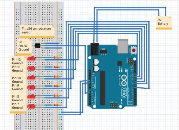 Kendin Yap, Arduino uno ile basit bir sicaklik göstergesi yapimi, www.kendinyapsitesi.com