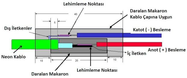 Neon Kablo (EL wire) montaji : www.KendinYapSitesi.com