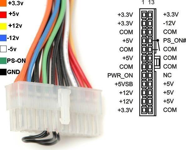 Bilgisayar kablo renkleri ve voltajlari : www.KendinYapSitesi.com