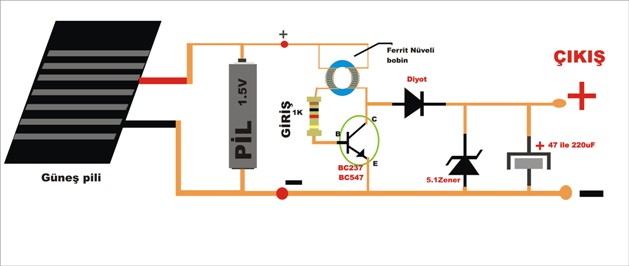 Kendin Yap, Tasinabilir Günes Pilli Telefon Sarj Aleti, www.kendinyapsitesi.com